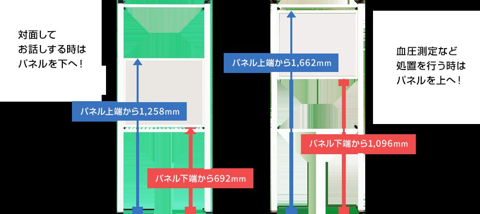 対面してお話しする時はパネルを下へ! パネル上端から1,258mm パネル下端から692mm / 血圧測定など 処置を行う時はパネルを上へ! パネル上端から1,662mm パネル下端から1,096mm
